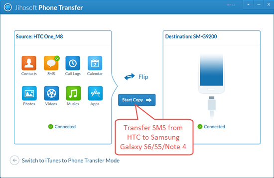 Transfer SMS from HTC to Samsung Galaxy