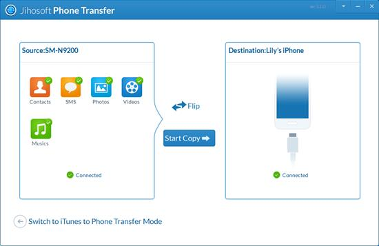 Jihosoft Phone Data Transfer