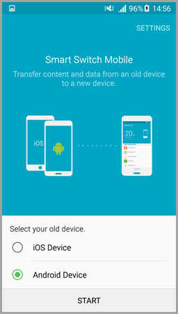 List of Free Apps That Help to Transfer Data from Phone to Phone
