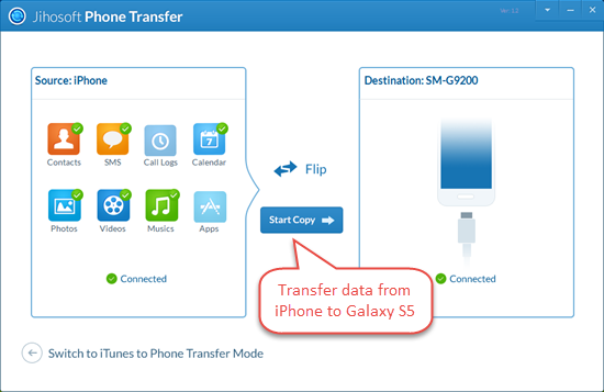 how to transfer contacts from galaxy s5 to iphone 6s