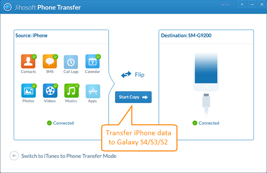 iPhone to Galaxy Transfer