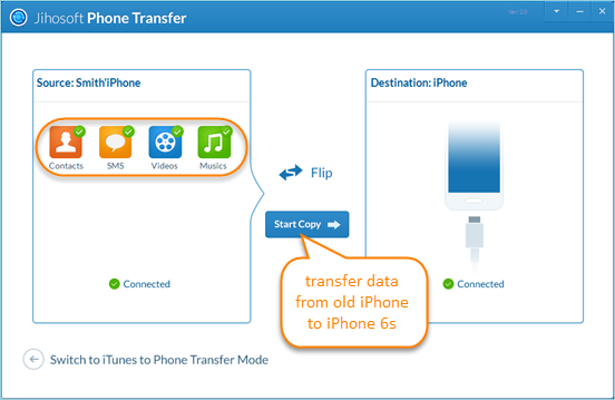 how to transfer from old iphone to new iphone how to transfer data from iphone to new iphone 6s 6s plus 21420