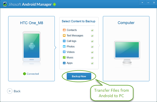 Transfer Content From Iphone To Android