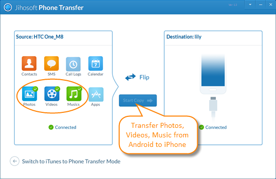 send music from android to iphone how to transfer photos and from android to 19452