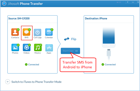 phone transfer transfer sms from android to iphone.