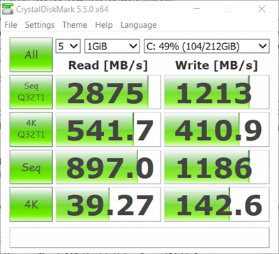 How to Check SSD Health Using CrystalDiskMark