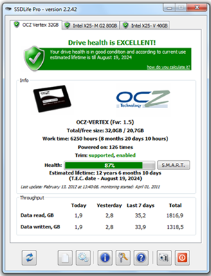 How to Check SSD Hard Drive Health Using SSD Life