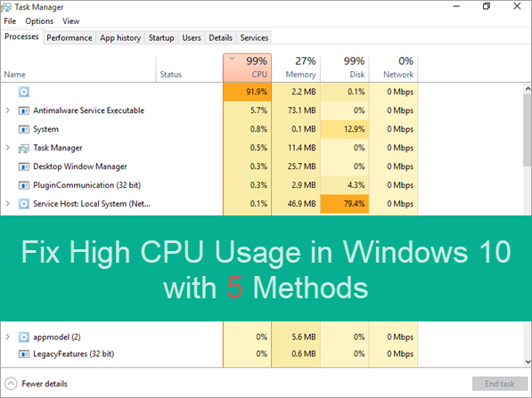 How to Fix High CPU Usage and High RAM Usage in Windows 10