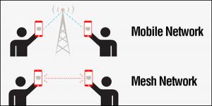 best free walkie talkie app