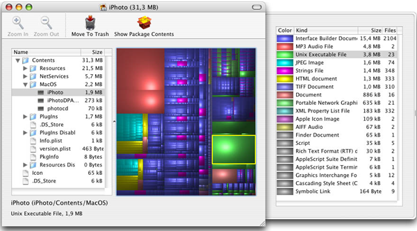 Using Disk Inventory X to Optimize Your Mac.
