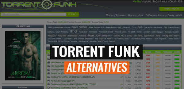 Best Websites Like TorrentFunk