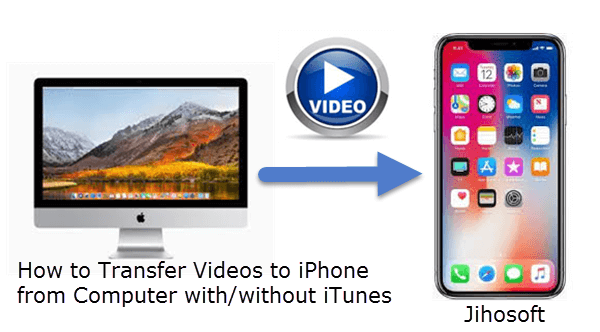 How to Transfer Videos from Computer to iPhone (on PC/Mac)