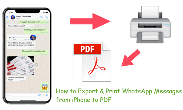 Export & Print WhatsApp Messages from iPhone to PDF
