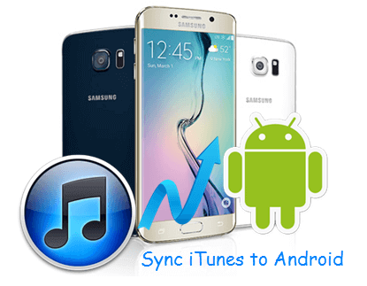 Transfer iTunes Library to Android Phone